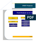 b2b Fund Analyzer