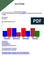 Keirsey-Temperament-Sorter-II-Results.pdf