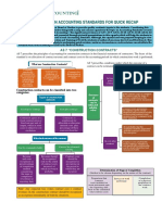 Advanced Account Quick Recap.pdf