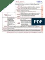 Estándares de Aprendizaje Versión 2015.04.10\Instrumentos de Evaluación