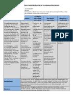 ESQUEMA SUGERIDO PARA PROPUESTA DE PROGRAMA EDUCATIVO.docx