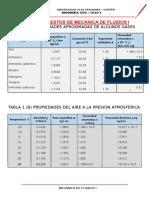 vdocuments.site_problemas-resueltos-de-fluidos.doc