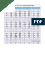 Tabela de Conversão de Polegadas e Milímetros
