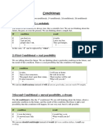 272579307-Conditionals-Theory-and-Chart.docx