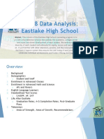 data presentation  eastlake high school