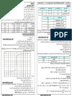 exercices-dosage-2bac.pdf