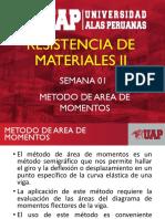 RM2 01 METODO DE AREA DE MOMENTOS.pdf