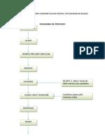 Diagramación de Ingeniería