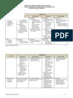 KISI-KISI USBN-SMK-Kimia-K2006.pdf
