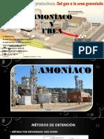 Amoníaco y Urea Completo