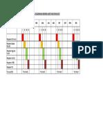 9.1.1.3 Indikator Layanan Klinis Edit