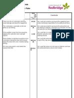 Unit 2 - Charing Cross Tube Risk Assessment Form