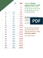 Maths Print Class 4