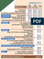 CALENDARIO 2019cara(NIPO línea)