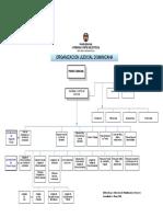 organigrama_judicial.pdf
