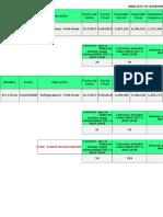 Analisis de Electrolux Equipos PRO