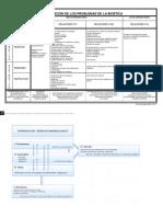 CLASIFICACIÓN DE LOS PROBLEMAS DE LA BIOÉTICA.pdf