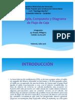 Presentación Slideshare Interés Simple, Compuesto y Diagrama de Flujo de Caja
