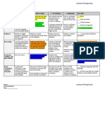 revised analytical writing rubric