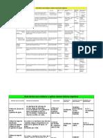 Listado de Insecticidas Organicos