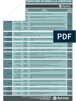 Documentación a Presentar Para Afiliación
