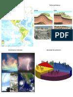 Posición Fallas Geológicas