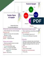 Funções e Figuras Linguagem _4x1