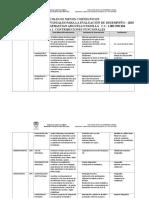 CONTRIBUCIONES INDIVIDUALES JUAN SEBASTIAN PADILLA  2019.doc