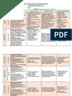 Organización Del Tiempo Inicio 2019 Modelo
