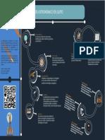 Infografia Museo Astronómico de Quito