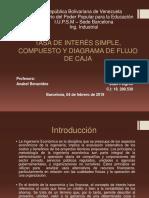 Tasa de Interés Simple y Compuesto (2)