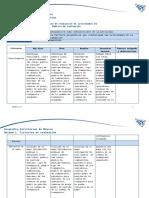 U1. Criterios de Evaluacion de Actividades
