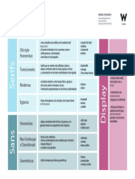 Classification of Fonts