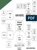 MAPA MENTAL POSITIVISMO LOGICO.pdf