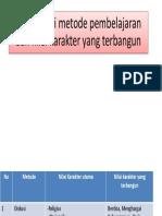 77078_Makalah MTBM Kkn(1)
