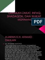 11-Gerakan Zakat, Infaq, Shadaqoh Muhammadiyah