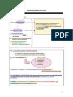 esquemarecursos.pdf