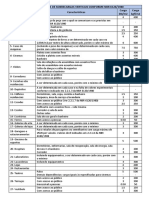 Tabela de Sobrecargas Para Projetos