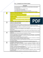 Autoevaluacion Implementacion 7PACs.eei.Enero-2019