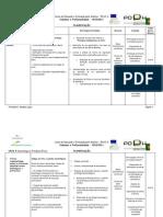 Planificação da UFCD5