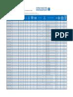 Intel Core i7 Mobile Compare Chart
