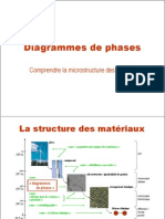 Diagramme de Phase Comp Rend Re La Micro Structure Des Alliages