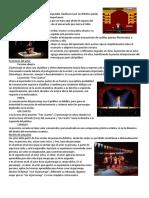 Areas Del Escenario Teatral
