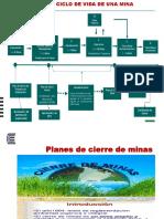 Planes de cierre de minas