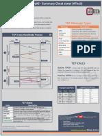 TCP 3-Way Handshake 3WHS CheatSheet - ATech ( Waqas Karim )