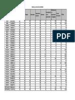 Anexo I Listado Provisional Admitidos
