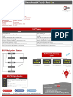 BGP Part1 - CheatSheet ATech ( Waqas Karim )