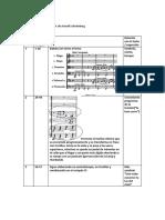 Poulenc Flute Sonata Part
