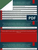 Cambios en Las Disposiciones PLD FT - Uniones de Credito 30 03 2017