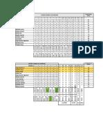 MATRIZ DOFA-Ing. Diseño y Desarrollo